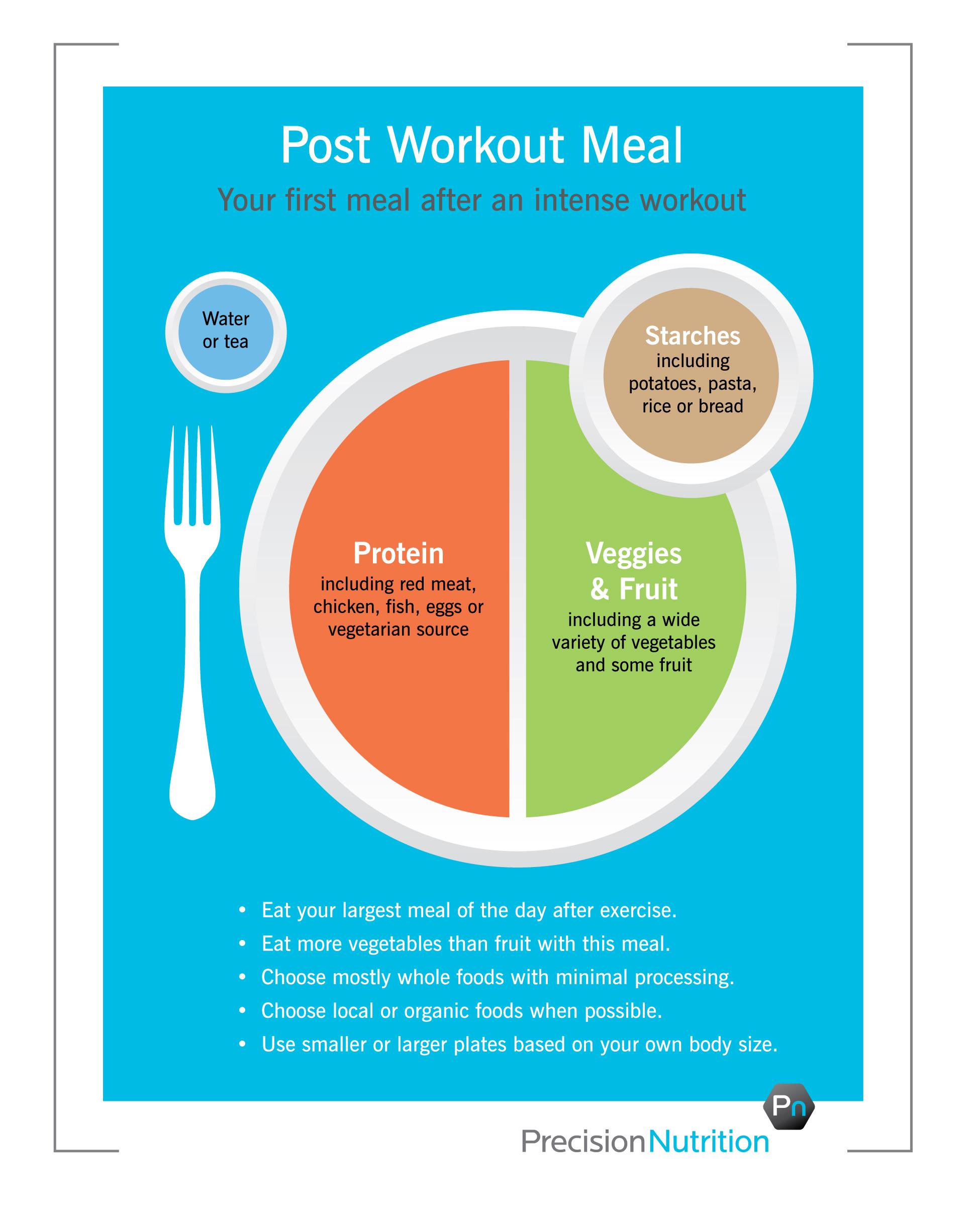berardi-post-workout-plate