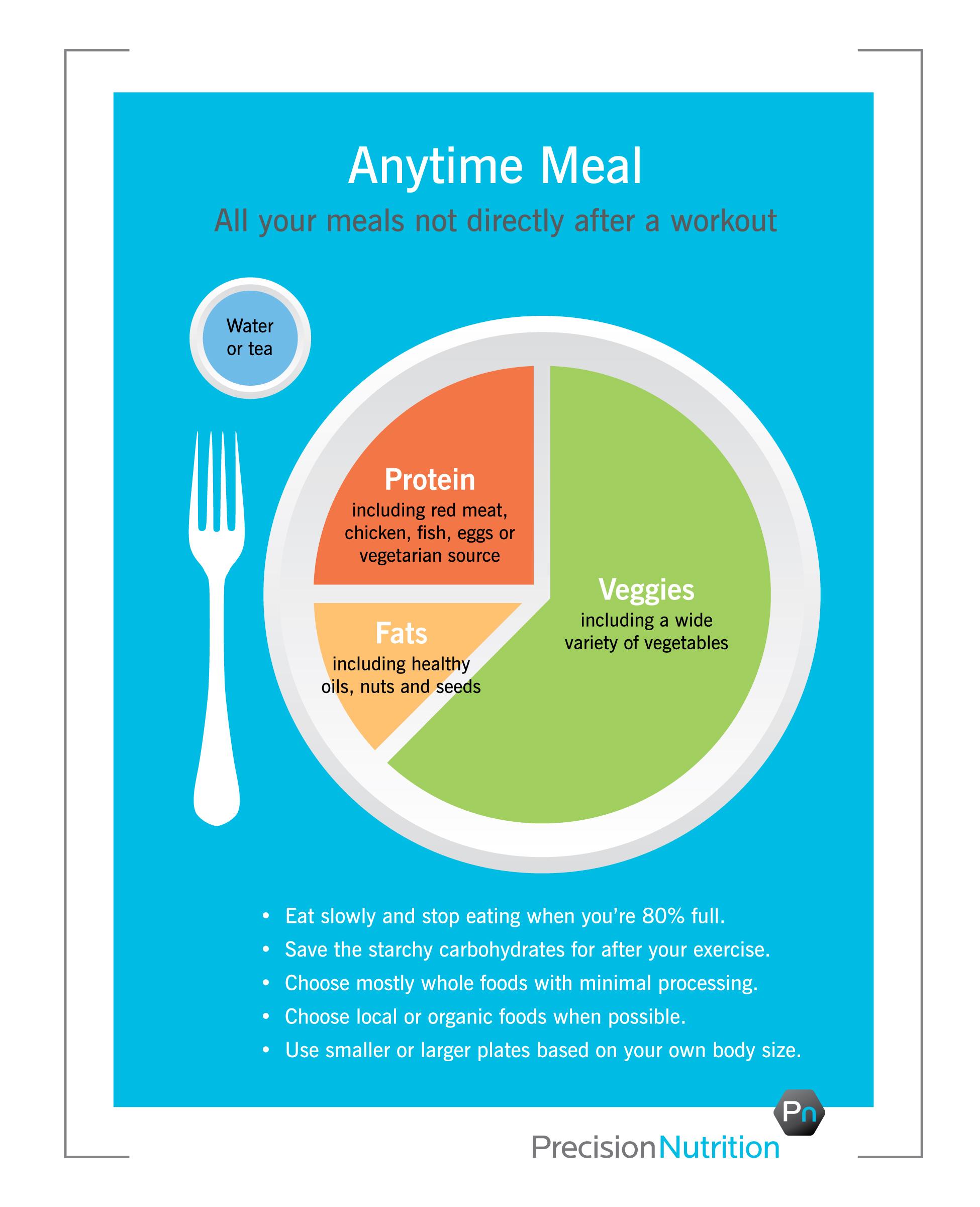 berardi-anytime-plate